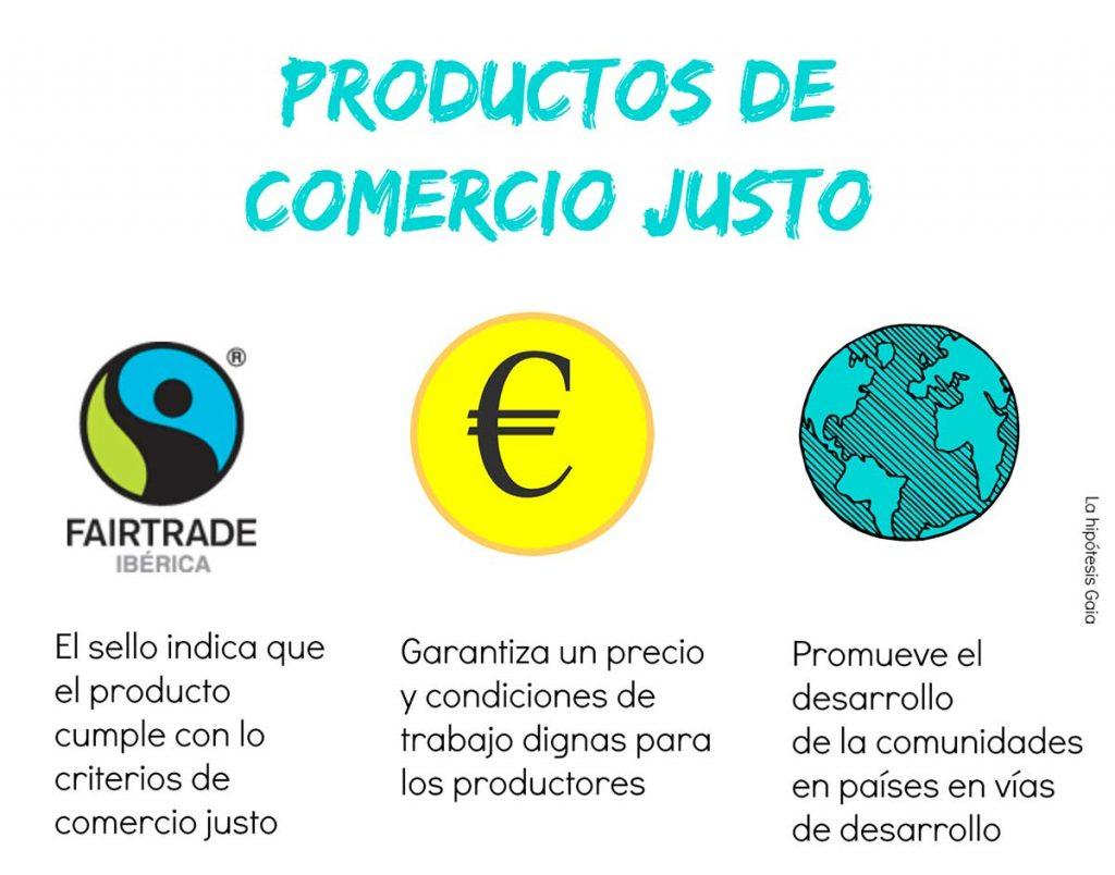 Blog--Gestos-que-transforman--Productos-Comercio-Justo